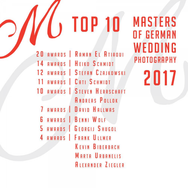 No 10 at Masters of German Weddingphotography 2017